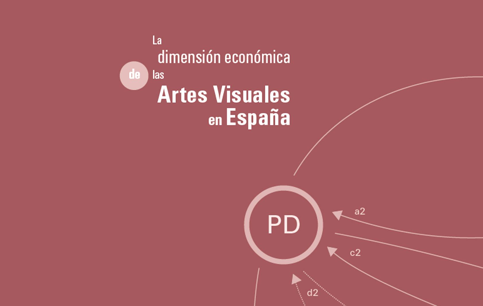 dimension eco artes