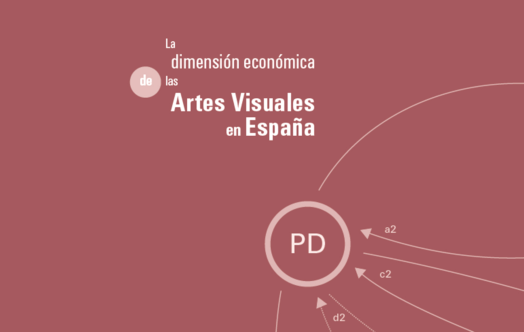 dimension eco artes